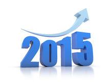 Croissance 2015
